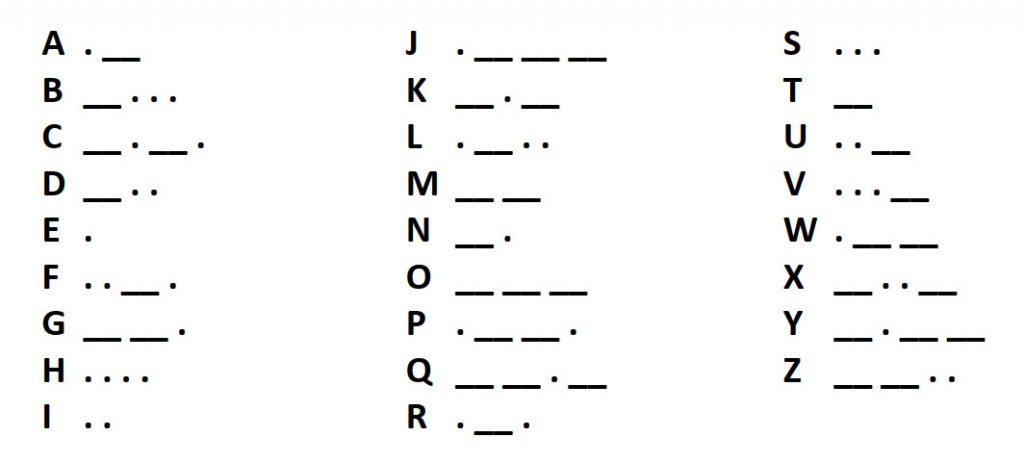 MorseCodeAlfabet afb